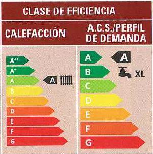 etiqueta certificacion energetica calderas
